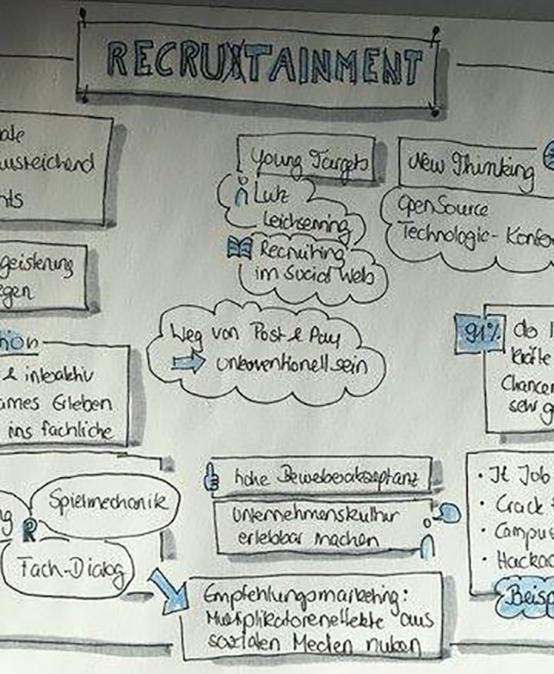 HR Jam – neue Ideen für HR